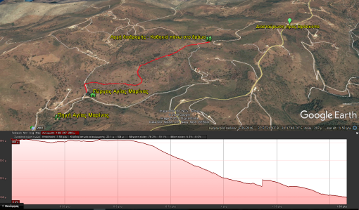 Trekkink_Map